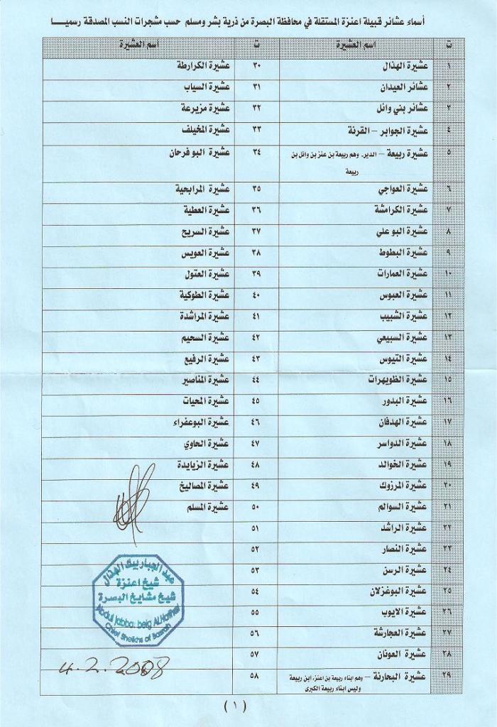 عبدالجبار الهذار ومؤتمر الأسر العراقية 190.jpg