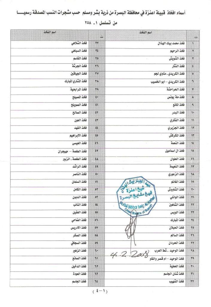 عبدالجبار الهذار ومؤتمر الأسر العراقية 191.jpg