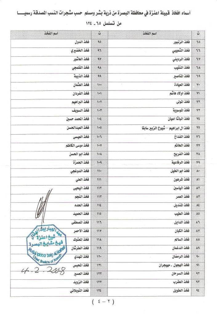 عبدالجبار الهذار ومؤتمر الأسر العراقية 192.jpg